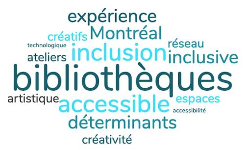 Nuage de mots en différentes teintes de bleu : bibliothèques, accessible, déterminants, inclusion, Montréal, expérience inclusive